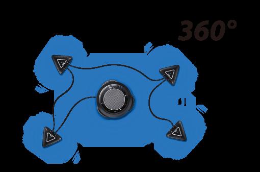 AVer FONE50 6